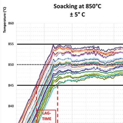 Traitements Thermiques exécutables